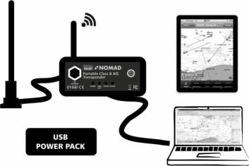 TRÅDLØS: Enheten har innebygget Wi-Fi og kan brukes mot PC og nettbrett.