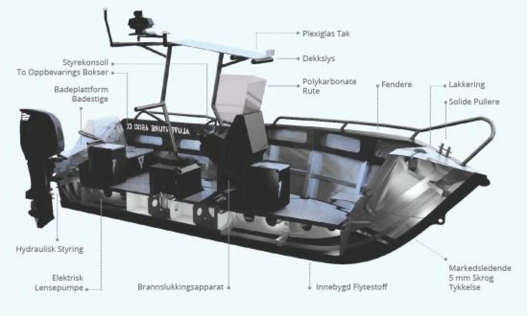 AluVenture 6500 CC er bygget på spesiell aluminiumslegering.
